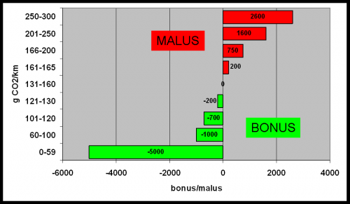bonus-malus.png